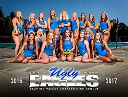 Girls Water Polo 2016/2017
